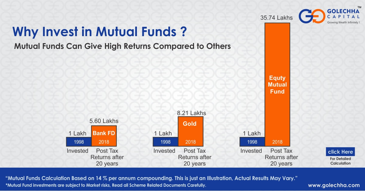 Best Equity Mutual Funds - Home